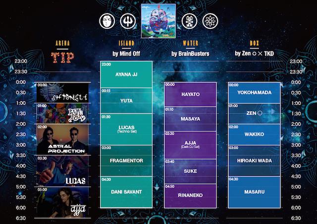 TIP Festival 2017