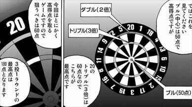 漫画『エンバンメイズ』