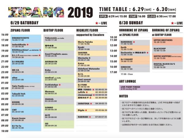 [詳細解説] ZIPANG2019 祝!! 伍周年!!